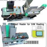 APDUs to Get SIM Card ICCID information
