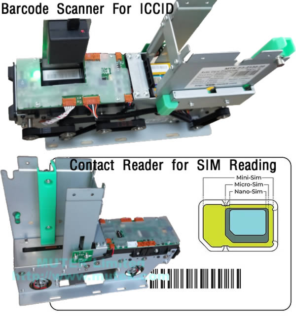 SIM Dispenser for ICCID